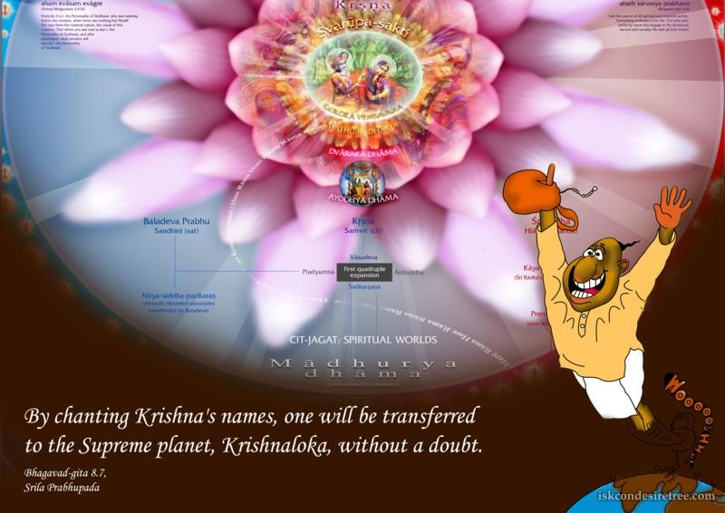 Srila Prabhupada on Chanting Krishna's Names